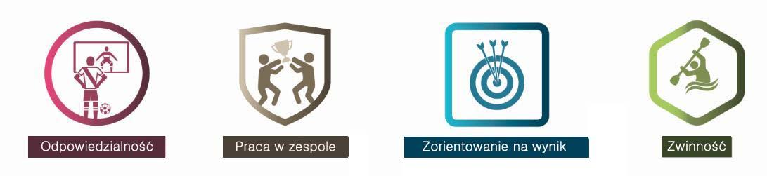 Poland-Talents-Infographics